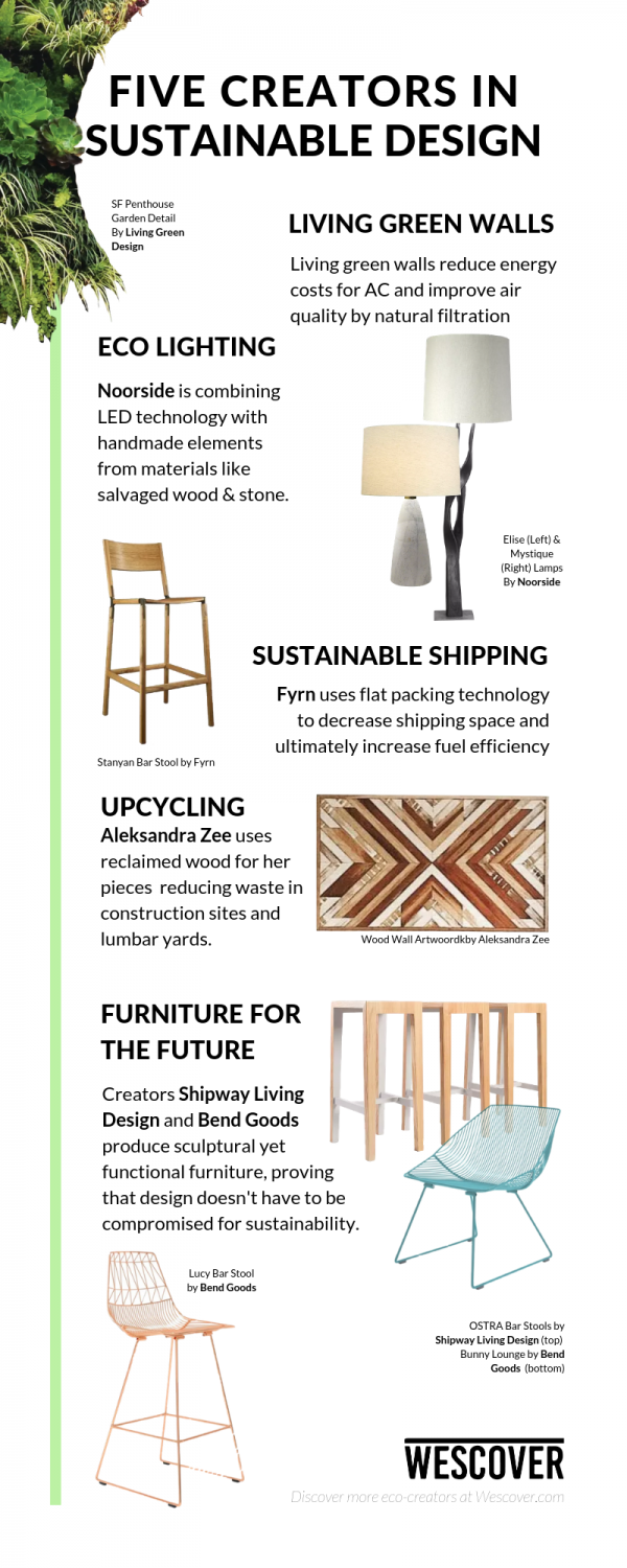 Five Creators in Sustainable Design. A Wescover feature.